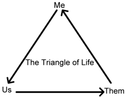 The_Triangle_of_Life